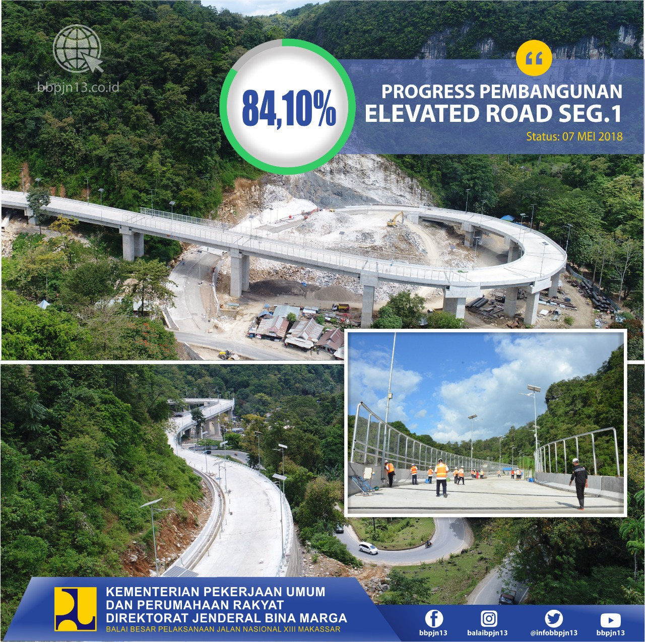 infografis Elevated Road Mei 2018